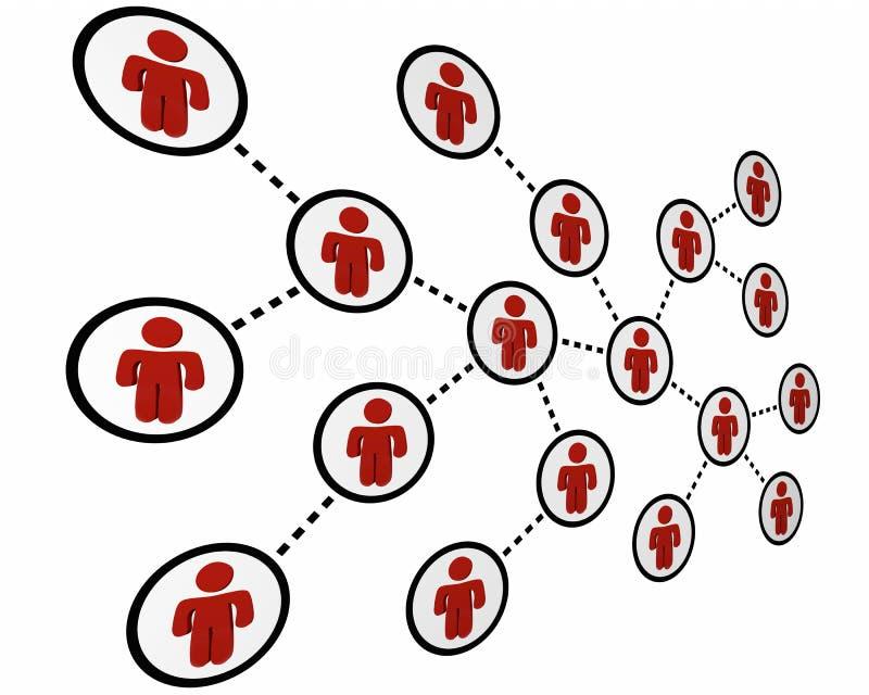 Os povos conectaram os amigos sociais da rede ligados ilustração royalty free