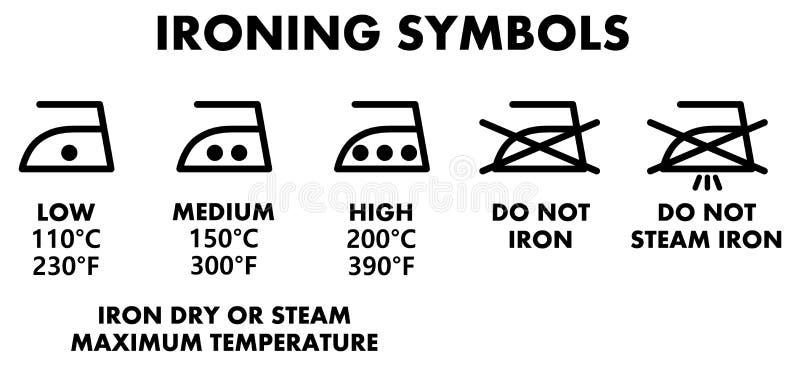Os símbolos de lavagem da lavanderia, ícones para passar com ajuste de temperatura explicaram ilustração do vetor