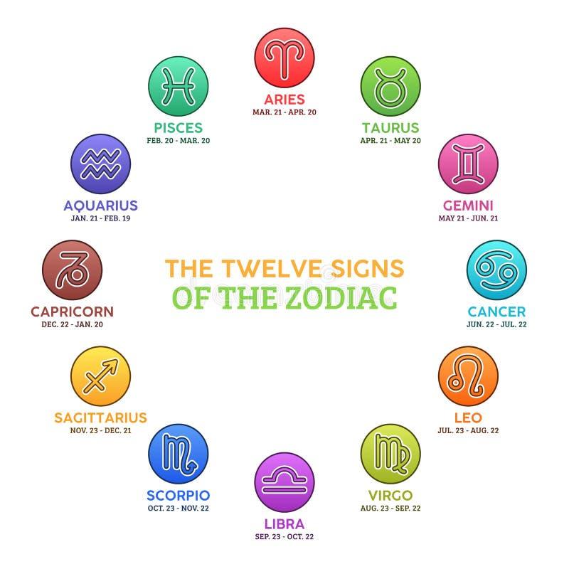 os sinais do zodíaco ilustração stock