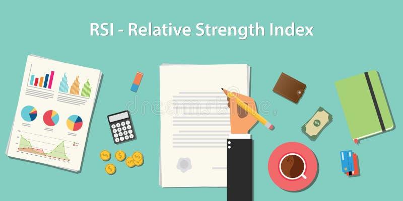 Os termos relativos da ilustração do conceito do negócio do índice de força de Rsi com homem de negócio entregam a escrita que tr ilustração royalty free