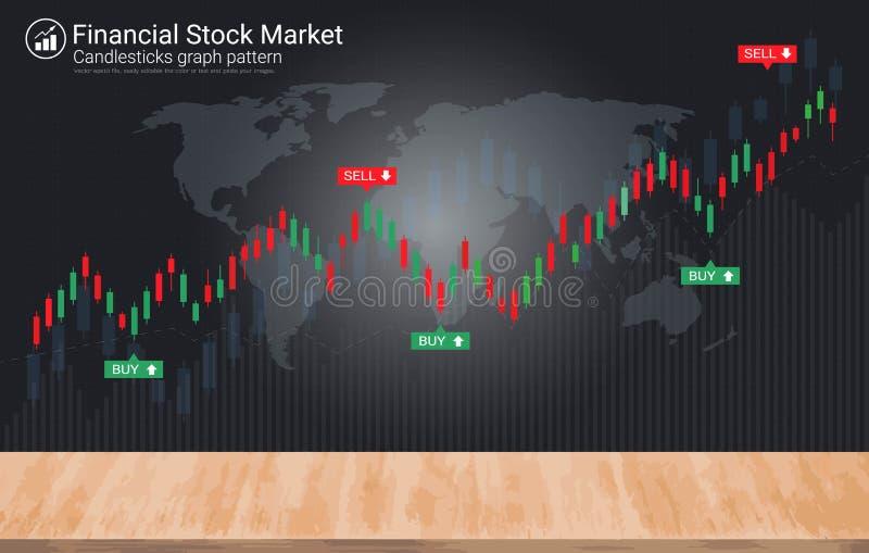 Os testes padrões do castiçal no quadro-negro são um estilo da carta financeira ilustração stock
