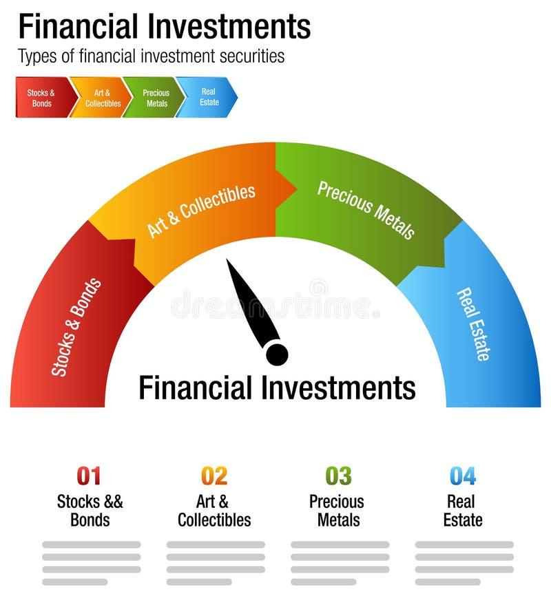 Os tipos dos investimentos financeiros armazenam a carta de Real Estate do metal das ligações ilustração royalty free
