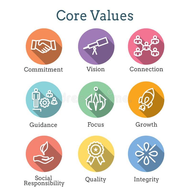 Os valores do núcleo esboçam/linhas ícone que transporta a integridade - finalidade ilustração royalty free