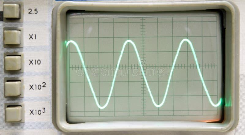 oscillograph fotografering för bildbyråer