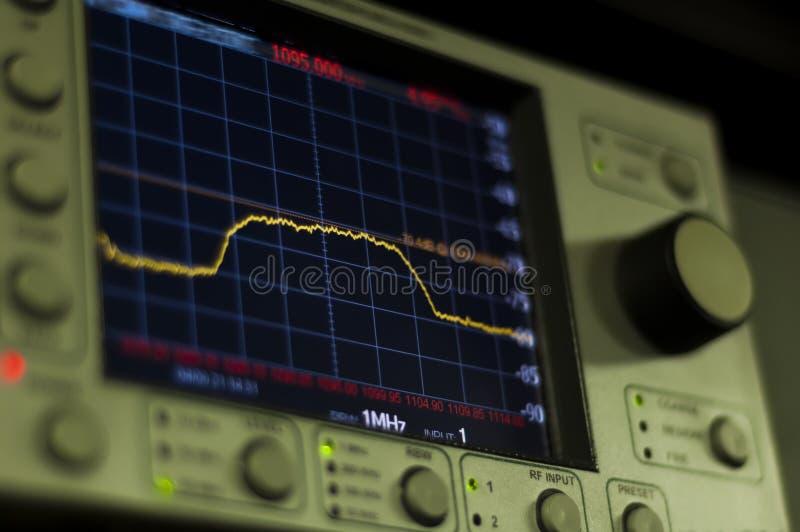 Osciloscope imagens de stock