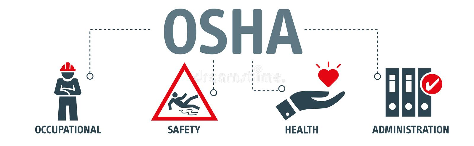 OSHA - Occupational Safety and Health Administration Banner royalty free illustration
