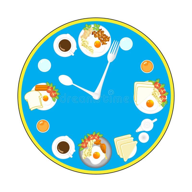 Osiąga z karmowymi i kuchennymi naczyniami, posiłku czas ilustracji