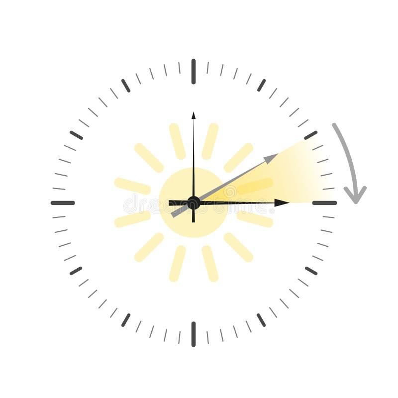 Osiąga z słońca lata czasu światła dziennego oszczędzania czasem ilustracji