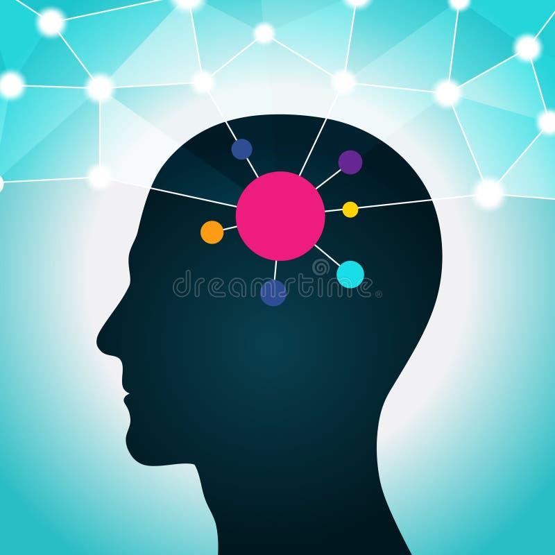 Osoba w ogólnospołecznej sieci, komunikacja, kontakty, biznes Globalna sieć w głowie, płaskie projekt ikony royalty ilustracja