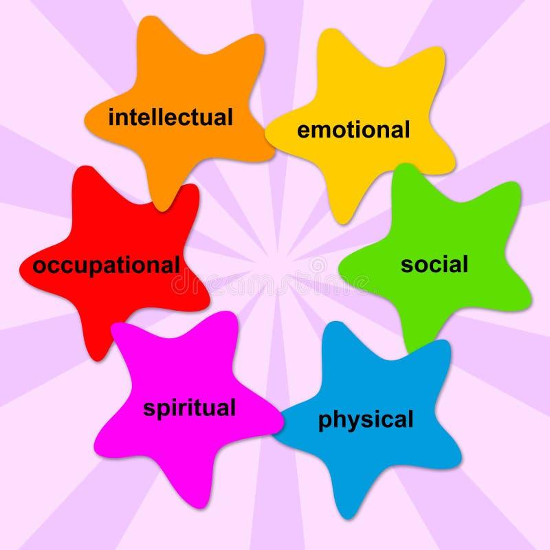 osobowość ilustracja wektor