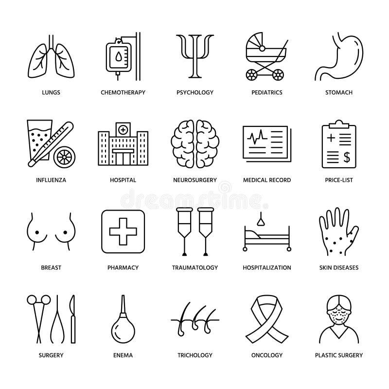 Ospedale, linea piana medica icone Organi umani, stomaco, cervello, influenza, oncologia, chirurgia plastica, psicologia, seno illustrazione di stock