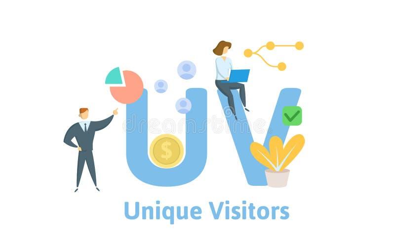 Ospiti UV e unici Concetto con la gente, le lettere e le icone Illustrazione piana di vettore Isolato su priorit? bassa bianca illustrazione di stock