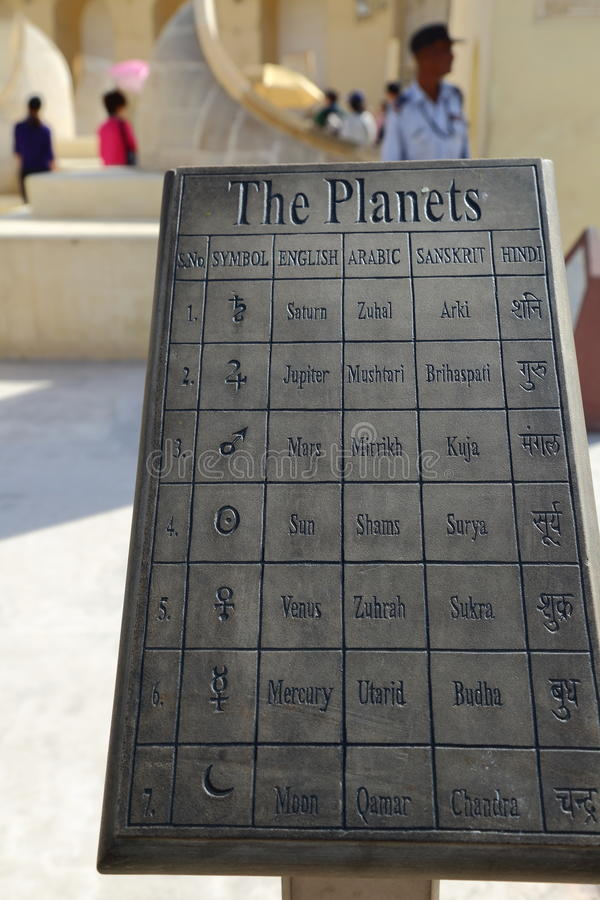 Osservatorio di Jantar Mantar (Jaipur) fotografia stock libera da diritti
