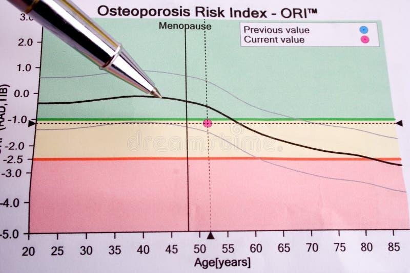 Osteoporose stockfoto