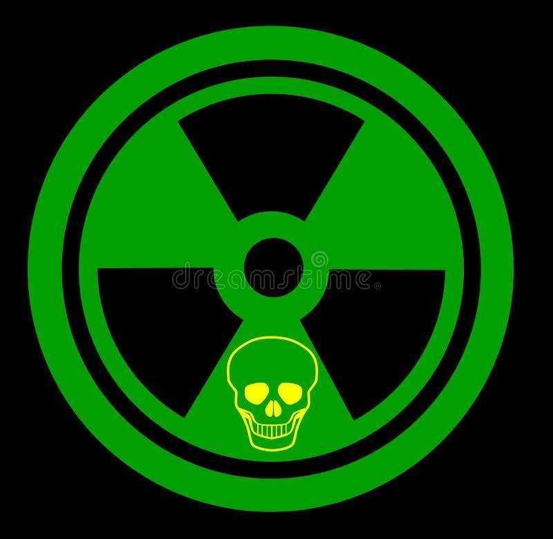 Ostrożność Promieniotwórczy znak Z czaszką ilustracja wektor