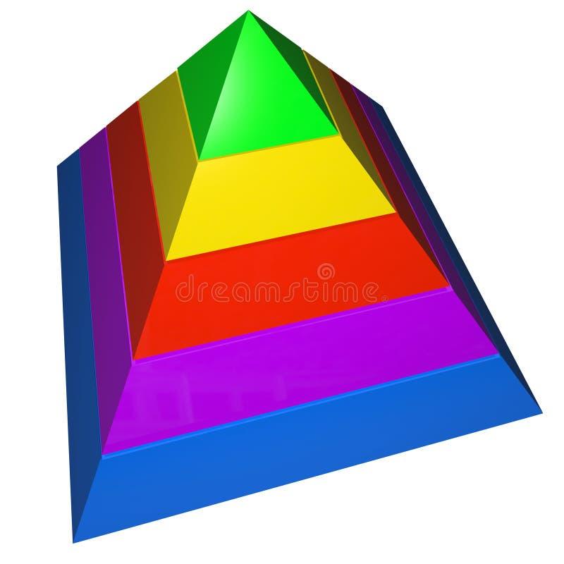 Ostrosłupów kroki Pięć Zrównują kolor zasad pustego miejsca kopii przestrzeń ilustracji