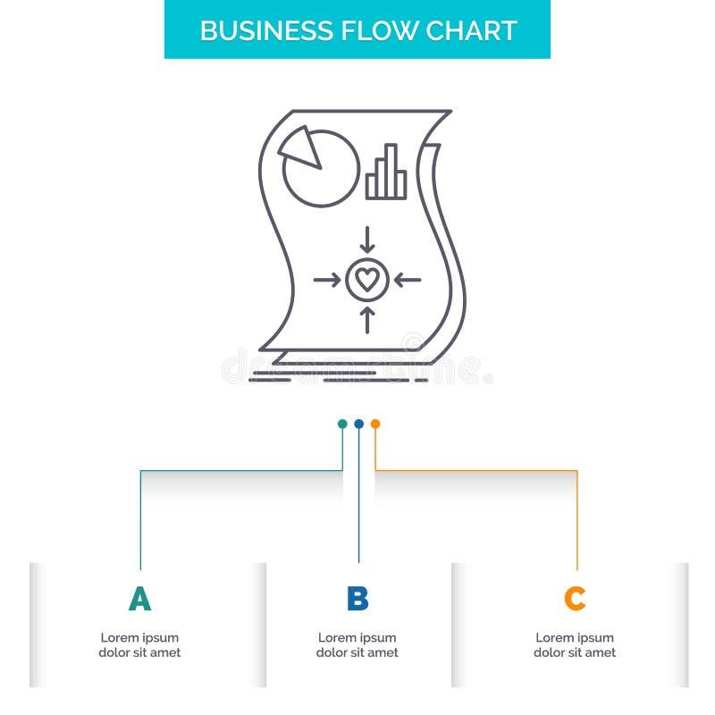 Oszacowanie, miłość, związek, odpowiedź, wyczulony Biznesowy Spływowej mapy projekt z 3 krokami Kreskowa ikona Dla prezentacji ilustracji