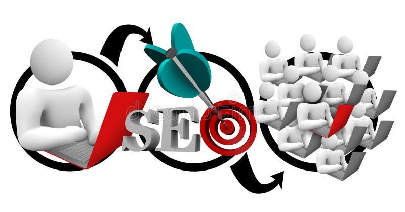 Otimização SEO Diagram Increase Traffic do Search Engine ilustração do vetor