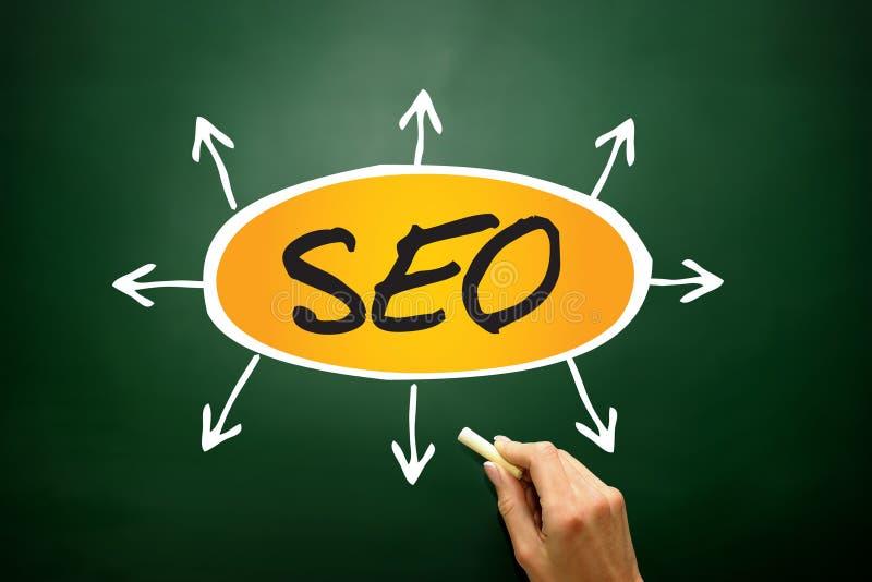 Ottimizzazione di Search Engine immagine stock libera da diritti