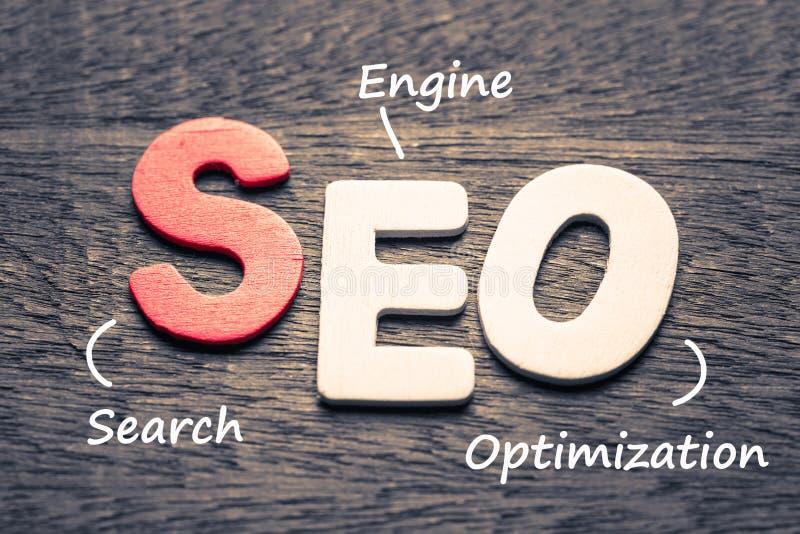 Ottimizzazione di Search Engine di SEO