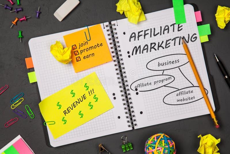 Otwarty notepad z filia marketingu nakreśleniem zdjęcie royalty free