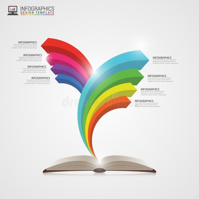 Otwiera książkę z strzała Infographics pojęcie nowożytny projekta szablon royalty ilustracja