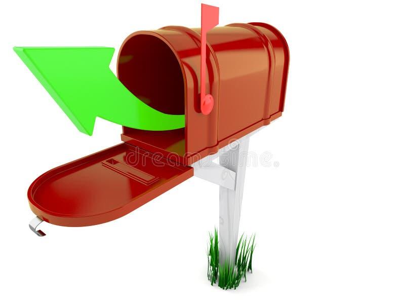 Otwiera skrzynkę pocztowa z zieloną strzała royalty ilustracja