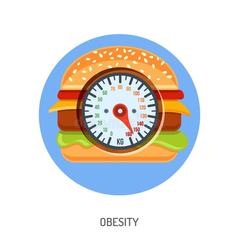 Otyłości i nadwaga pojęcie royalty ilustracja