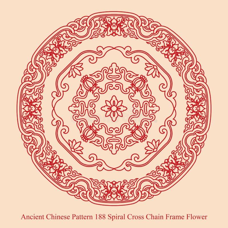Oud Chinees Patroon van de Spiraalvormige Dwarsbloem van het Kettingskader stock illustratie