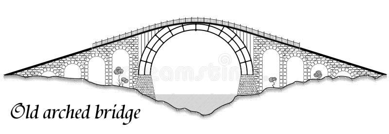 Oude overspannen die brug van steen en staal wordt gemaakt Silhouet van een lange structuur over een rivier Een zwarte grafische  royalty-vrije illustratie