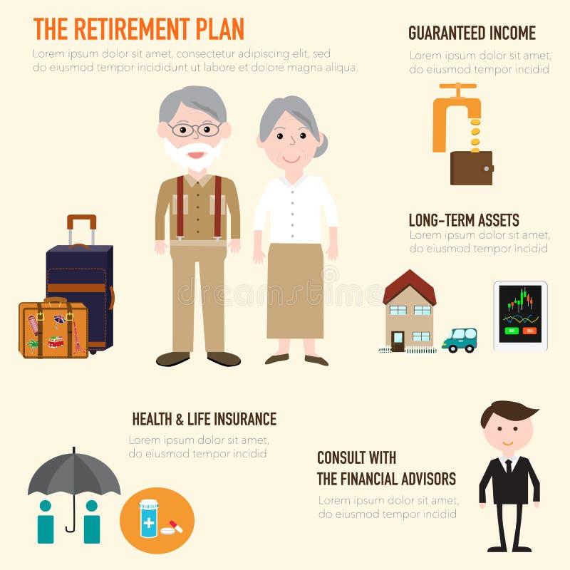 Oude paarmensen in infographicselementen van het pensioneringsplan illus royalty-vrije illustratie