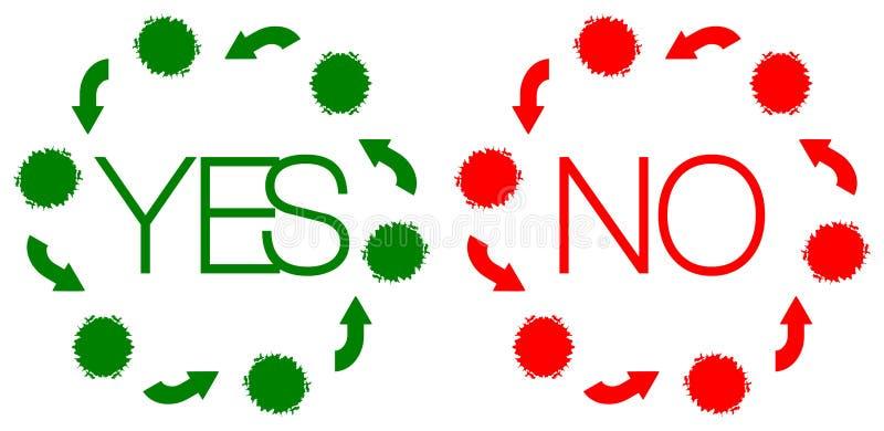 Oui ou non symboles colorés d'isolement illustration de vecteur