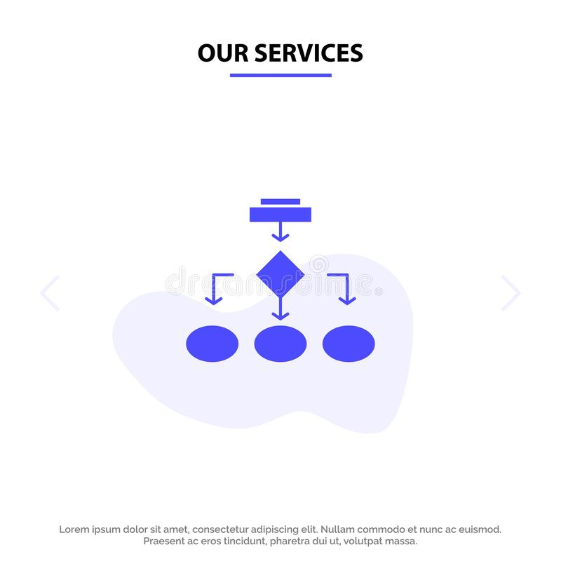 Our Services Flowchart, Algorithm, Business, Data Architecture, Scheme, Structure, Workflow Solid Glyph Icon Web card Template vector illustration
