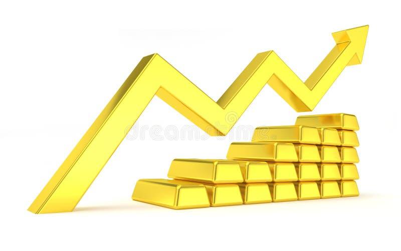 Ouro isolado acima dos lingotes dourados da carta ilustração stock