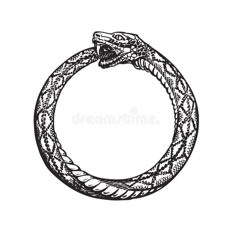 Ouroboros Slang die zijn eigen staart eten Eeuwigheid of oneindigheidssymbool stock illustratie