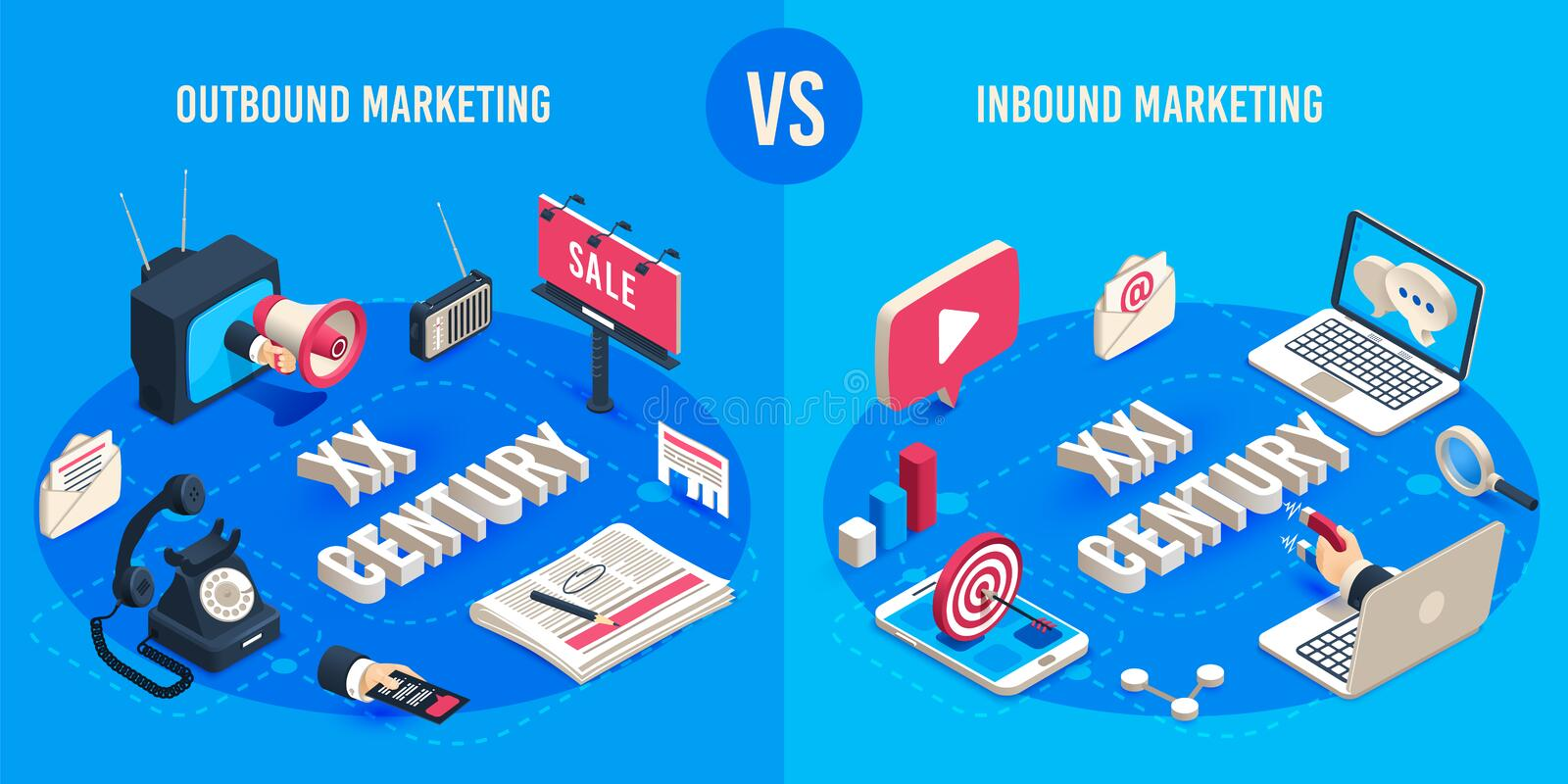 Outbound and inbound marketing. Isometric market advertising generations, online markets sales magnet and ads megaphone vector illustration
