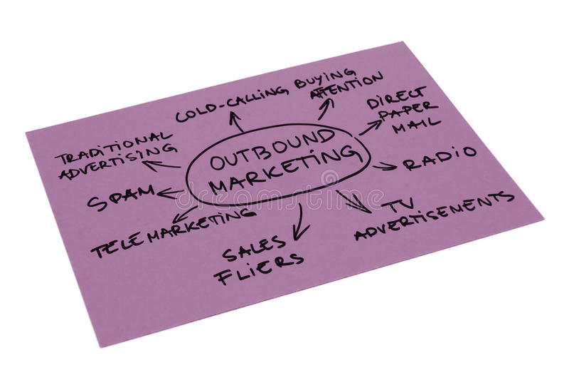 Outbound marknadsföringsdiagram royaltyfria foton