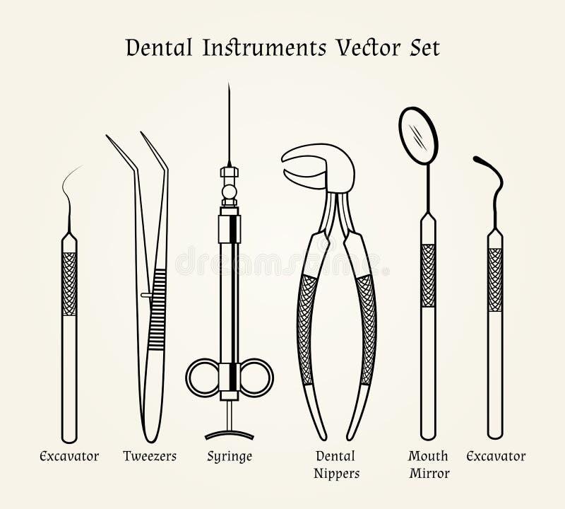 Outils de dentiste de vintage Matériel médical dans rétro illustration stock