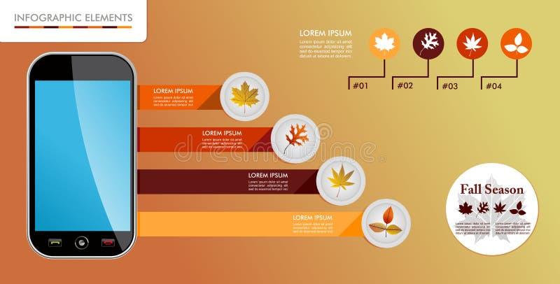 outono, gráficos infographic dos elementos do outono  ilustração do vetor