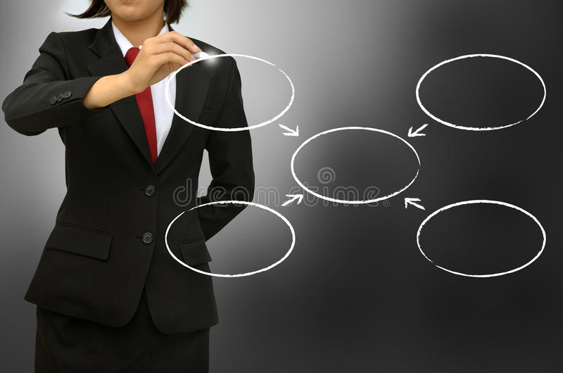 Outside influences on the consumer decision marking process royalty free stock photo