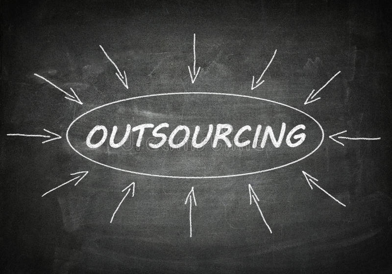 outsourcing obrazy royalty free