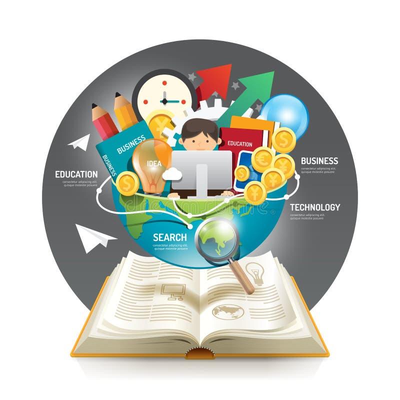 Ouvrez l'idée infographic d'innovation de livre sur l'illustration de vecteur du monde illustration libre de droits