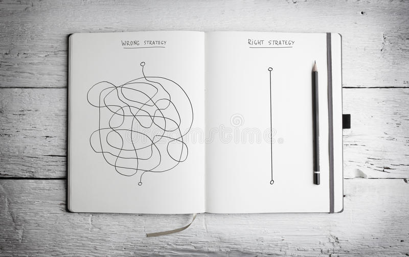 Ouvrez le bloc-notes avec le concept de la bonne et fausse stratégie sur le blanc images stock