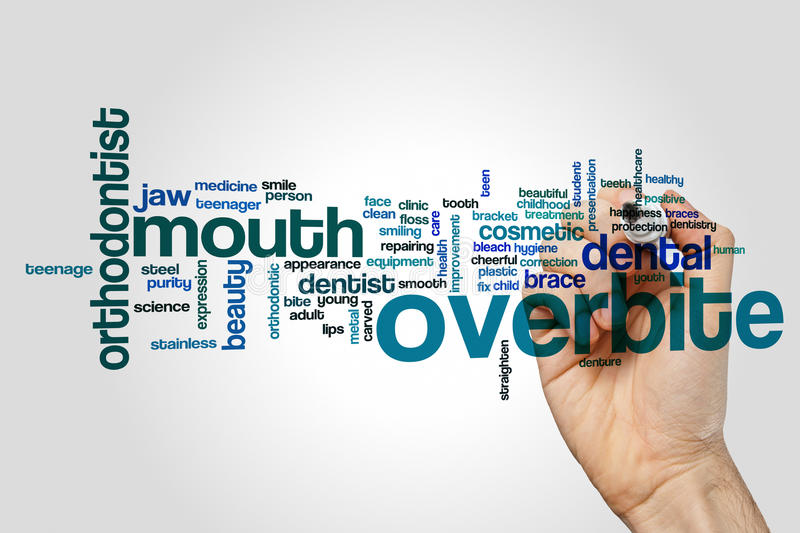 Overbite word cloud. Concept on grey background stock photo