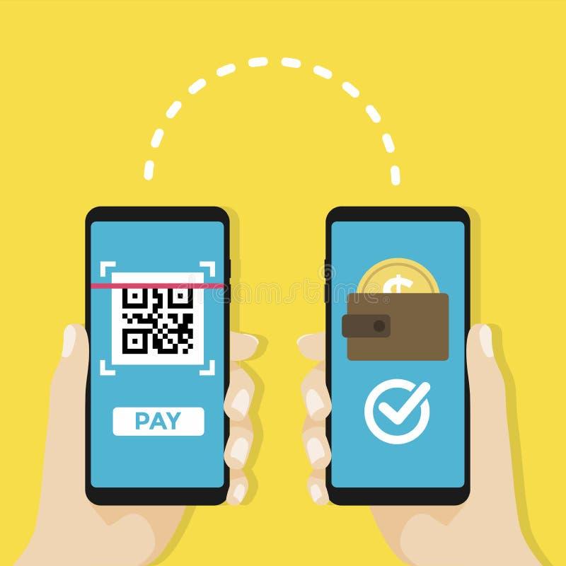 Overdrachtgeld door QR code, Mobiele betaling vector illustratie