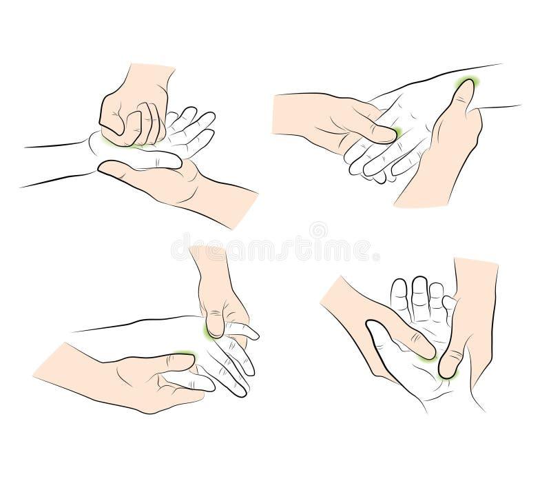 Overhandig Massage medische aanbevelingen Vector illustratie vector illustratie