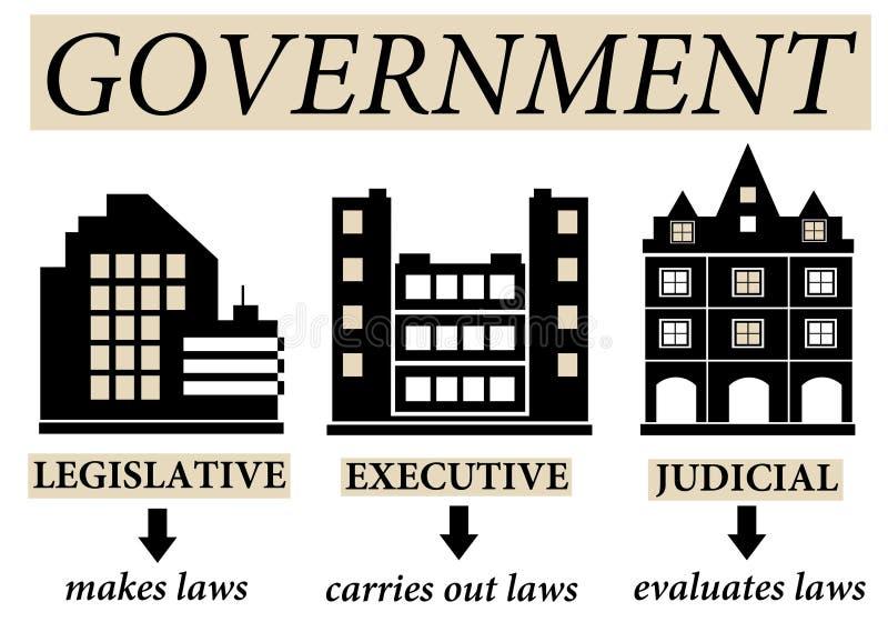 Overheid royalty-vrije illustratie