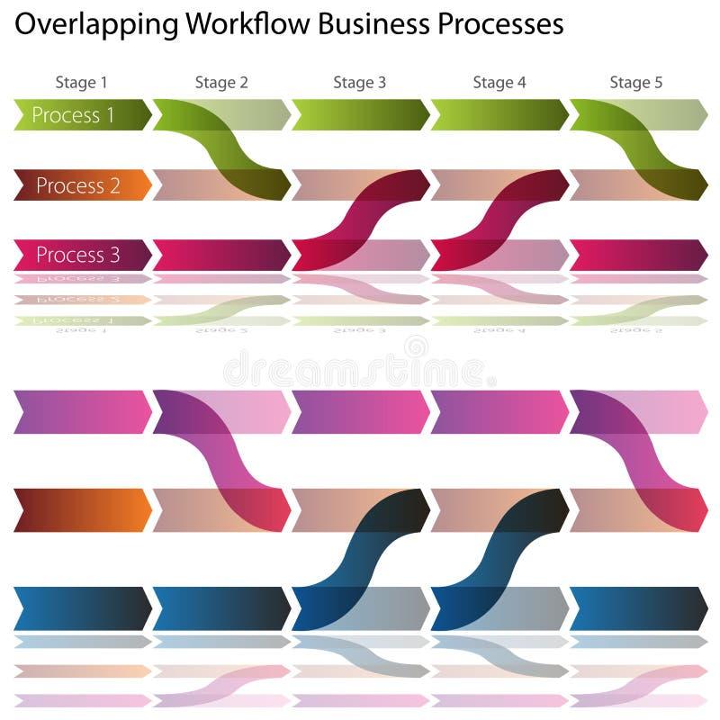 Overlappende Werkschema Bedrijfsprocessen vector illustratie