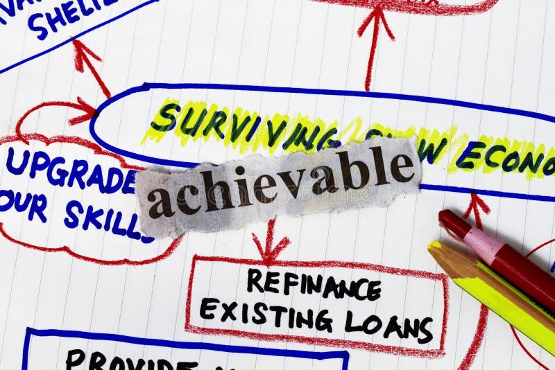 Overlevende langzame economie stock foto