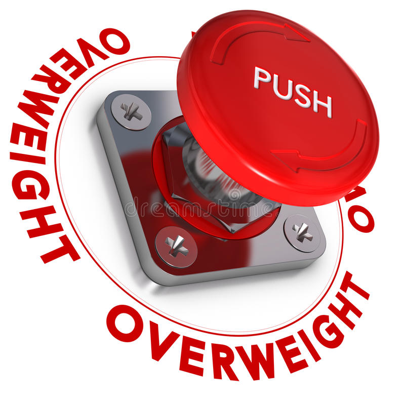 Overweight Problems - Decision Making Concept. Ermergency button with the word overweight written around it, white background and red text. Over-weight concept royalty free illustration